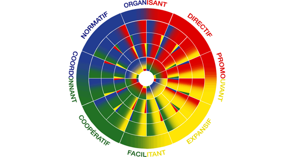 roue arc en ciel modele des couleurs