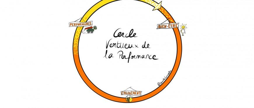 La psychologie positive au travail :  un vecteur de performance !
